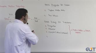 KPSS Coğrafya Görüntülü Eğitim Seti