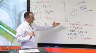 KPSS Eğitim Bilimleri Tüm Dersler Görüntülü Eğitim Seti Kampanya (Öğretmen Adayları)