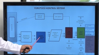 KPSS Öğrenme Psikolojisi Görüntülü Eğitim Seti