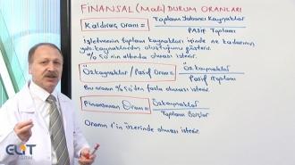 SMMM Staja Giriş Finansal Tablolar Analizi Görüntülü Eğitim Seti