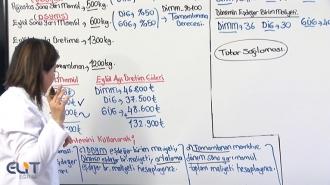 SMMM Yeterlilik Maliyet Muhasebesi Görüntülü Eğitim Seti