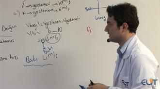 Açık Lise Fizik-6 Görüntülü Eğitim Seti