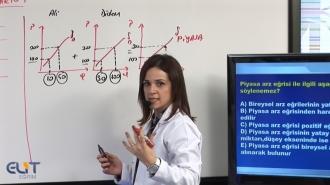 Açıköğretim İktisada Giriş-1 Eğitim Seti