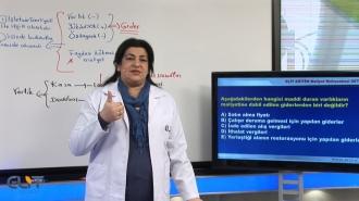 Açıköğretim İşletme 5. Yarıyıl Eğitim Setleri 7 Ders Kampanya