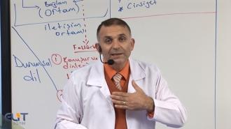 Açıköğretim İşletme 7. Yarıyıl Eğitim Setleri 6 Ders Kampanya