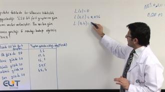 Açıköğretim Matematik-2 Eğitim Seti
