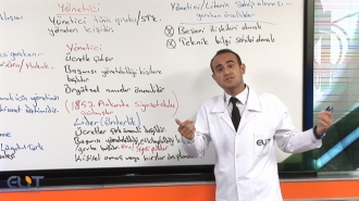 KPSS-A Kamu Yönetimi Tüm Dersler Görüntülü Eğitim Seti Kampanya