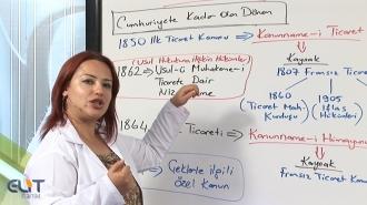 KPSS-A Ticaret Hukuku Görüntülü Eğitim Seti