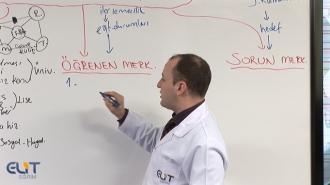 KPSS Program Geliştirme Görüntülü Eğitim Seti