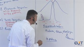 AYT (YKS) Tüm Dersler Görüntülü Eğitim Seti