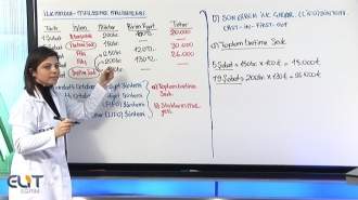 SMMM Staja Giriş Maliyet Muhasebesi Görüntülü Eğitim Seti