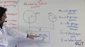 TYT Fizik Görüntülü Eğitim Seti