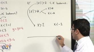 TYT+YKS Sayısal Fizik-Kimya-Biyoloji-Matematik Eğitim Seti